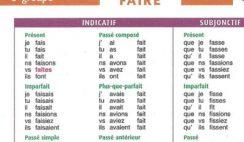 CM1 Conjugaison : pour être au top avec les verbes cette année ! 8